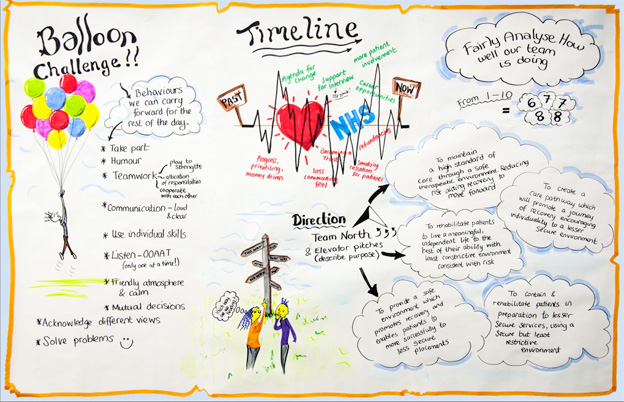 graphic facilitation image