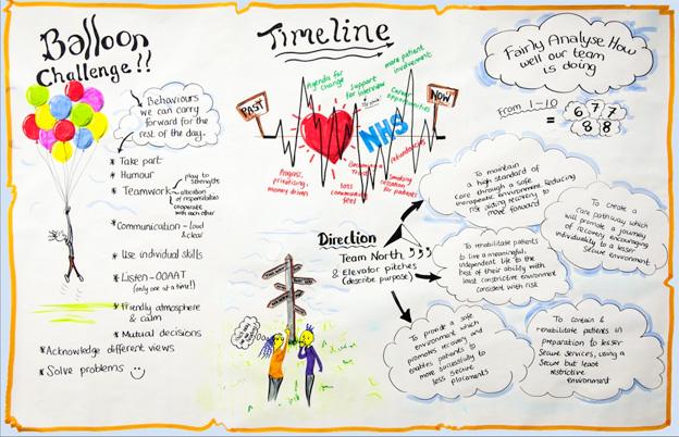 graphic facilitation image