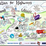 150306 ANGLIAN WATER. A new direction for highways. Graphic Record. Small