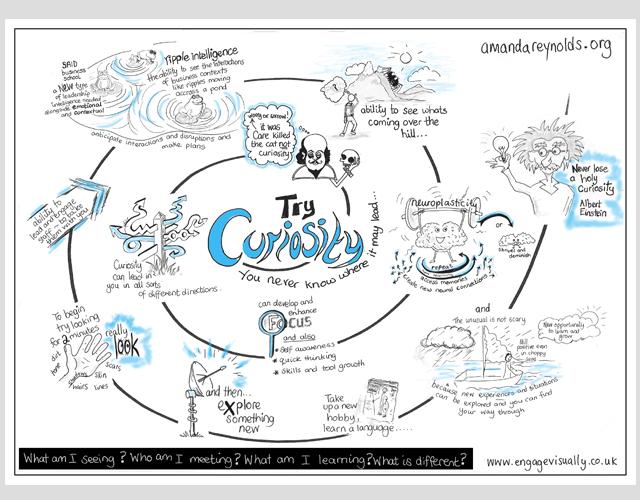 CURIOSITY-EV