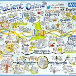150903 NHS EXPO15 Patient Online.Graphic Record FlNAL JPEG twitter V.02